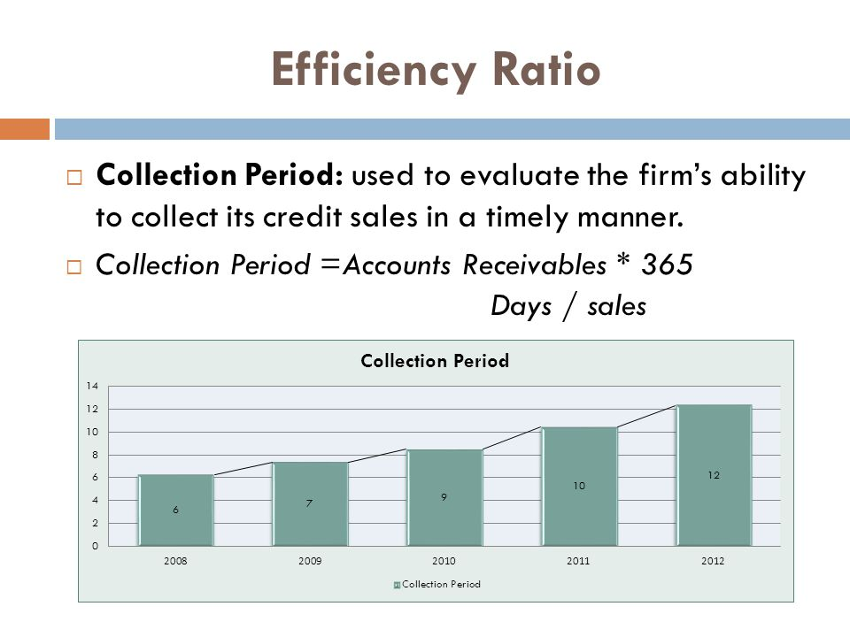 Efficiency Ratio  Collection Period: used to evaluate the firm's ability to collect its credit sales in a timely manner.