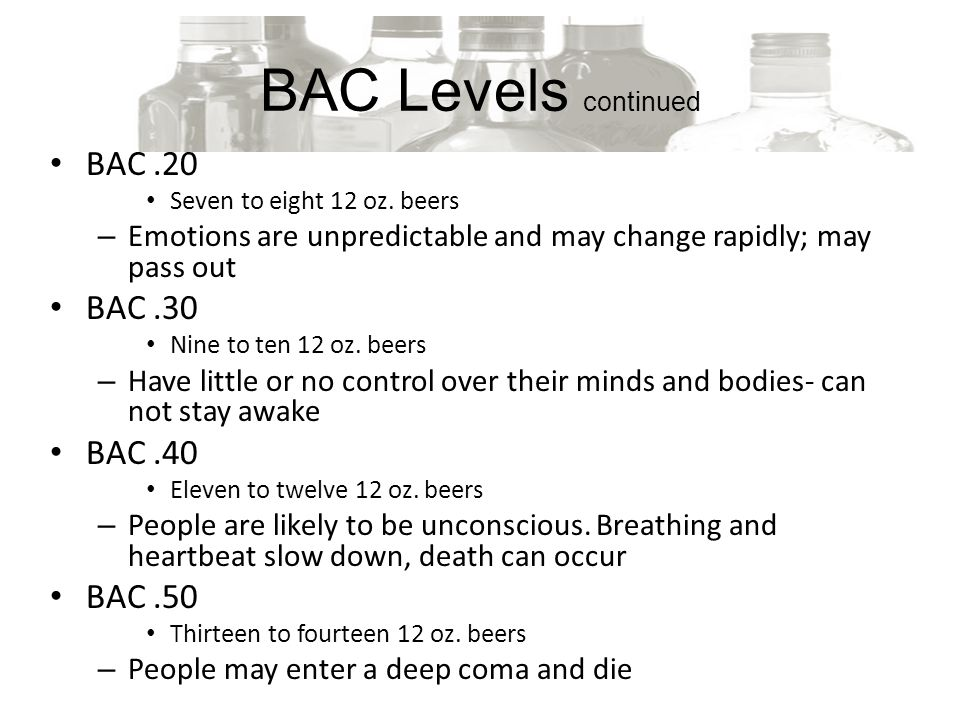 BAC Levels continued BAC.20 Seven to eight 12 oz.
