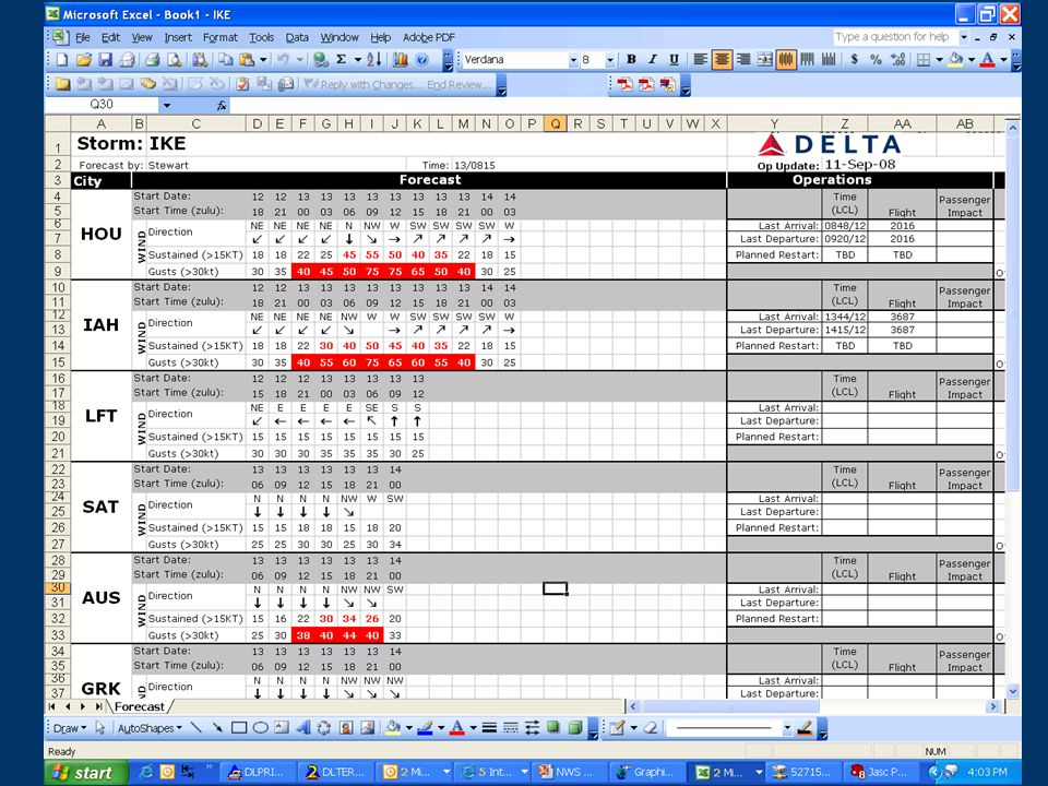 DELTA AIR LINES, INC. 8/14/2015Delta Meteorology19 Deicing Chart