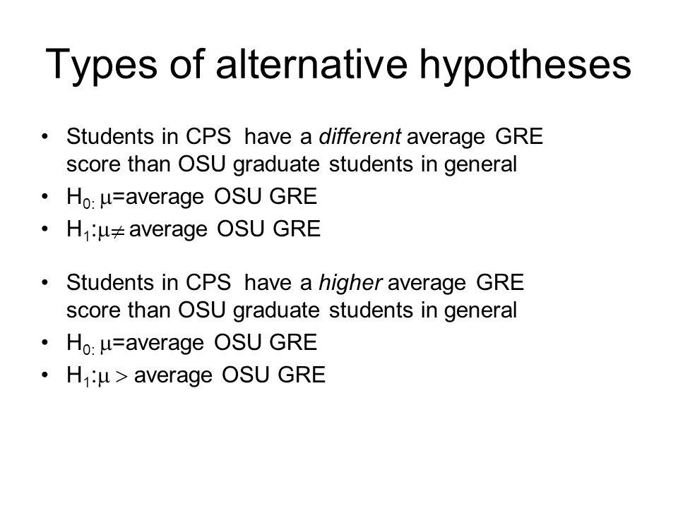 average gre scores