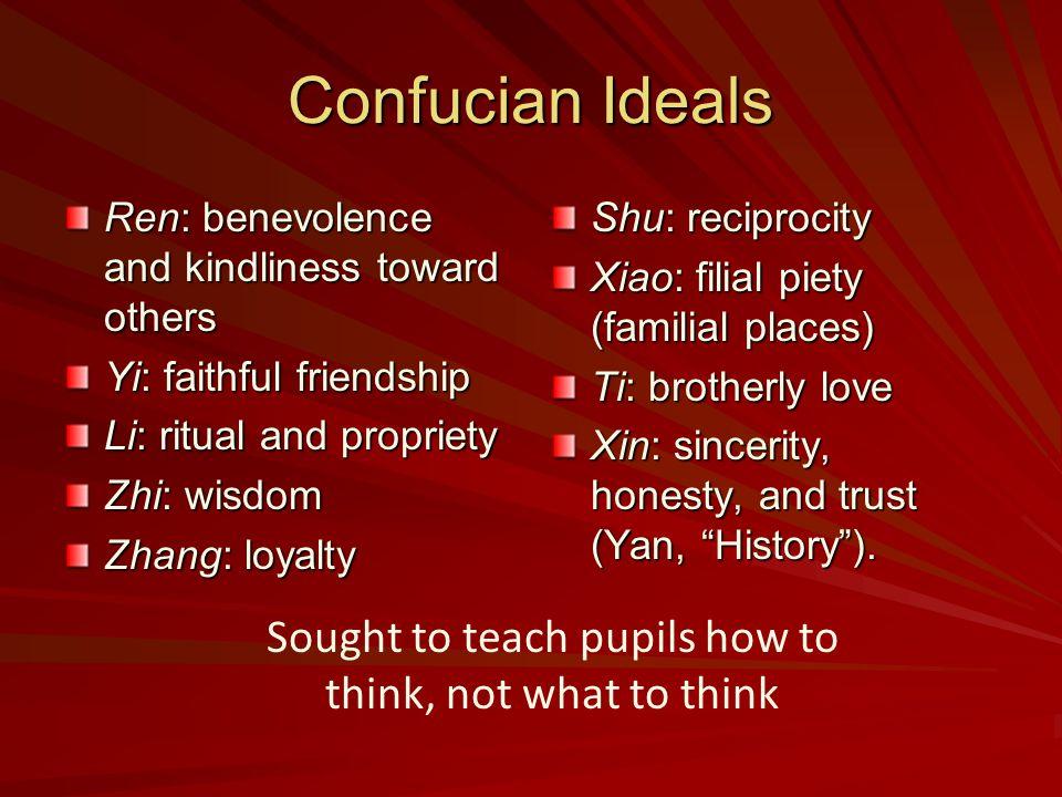discuss the confucian five virtues ren li shu xiao and wen