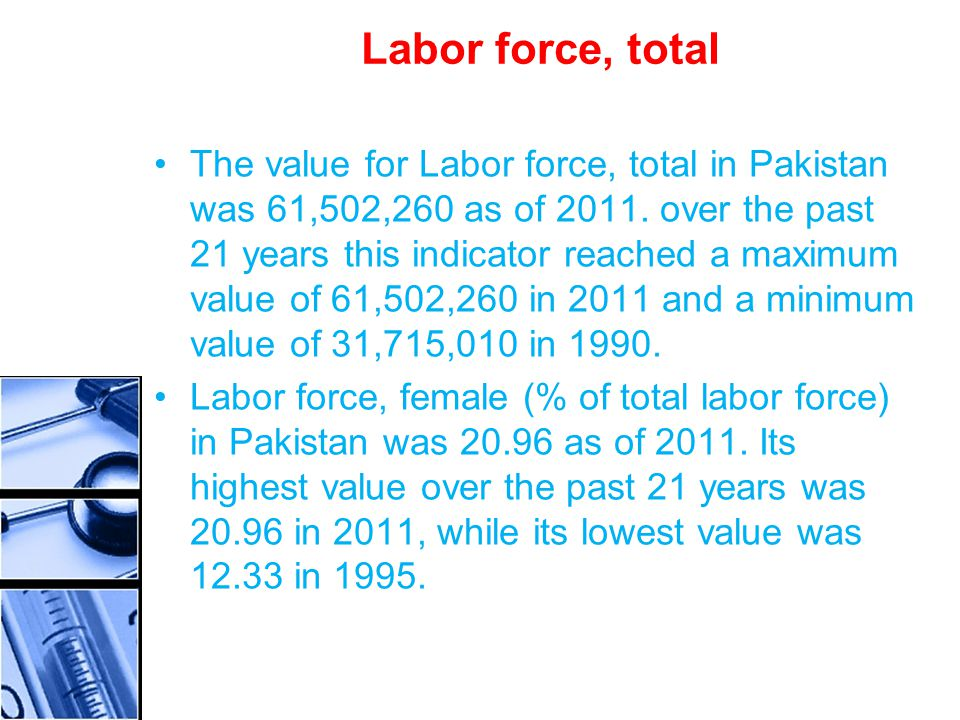 Labor force, total The value for Labor force, total in Pakistan was 61,502,260 as of 2011.