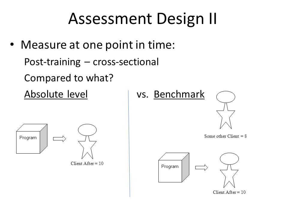 Assessment Design II Measure at one point in time: Post-training – cross-sectional Compared to what.