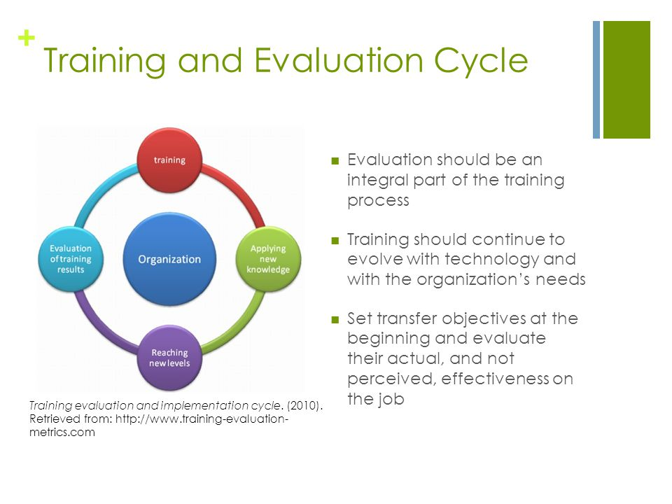 Training Evaluation Plan Increasing Transfer And Effectiveness