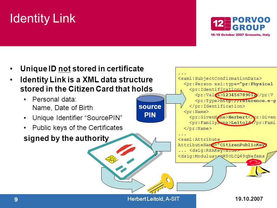 9 Identity Link Unique ID not stored in certificate Identity Link is a XML data structure stored in the Citizen Card that holds Personal data: Name, Date of Birth Unique Identifier SourcePIN Public keys of the Certificates signed by the authority...