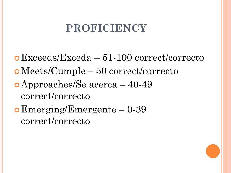 PROFICIENCY Exceeds/Exceda – 51-100 correct/correcto Meets/Cumple – 50 correct/correcto Approaches/Se acerca – 40-49 correct/correcto Emerging/Emergente – 0-39 correct/correcto