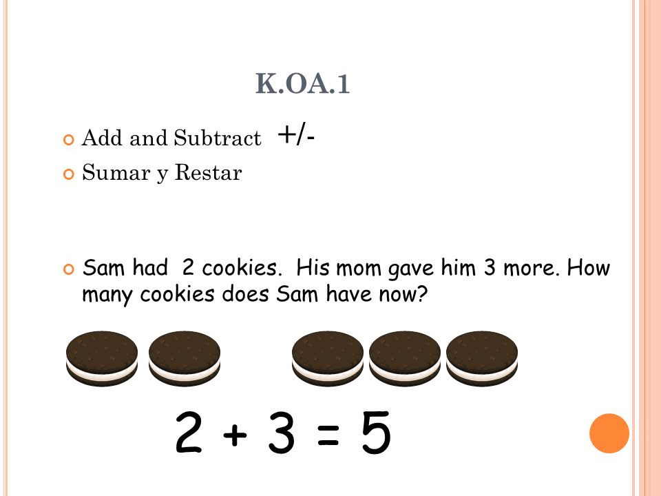 K.OA.1 Add and Subtract +/- Sumar y Restar Sam had 2 cookies. His mom gave him 3 more. How many cookies does Sam have now? 2 + 3 = 5