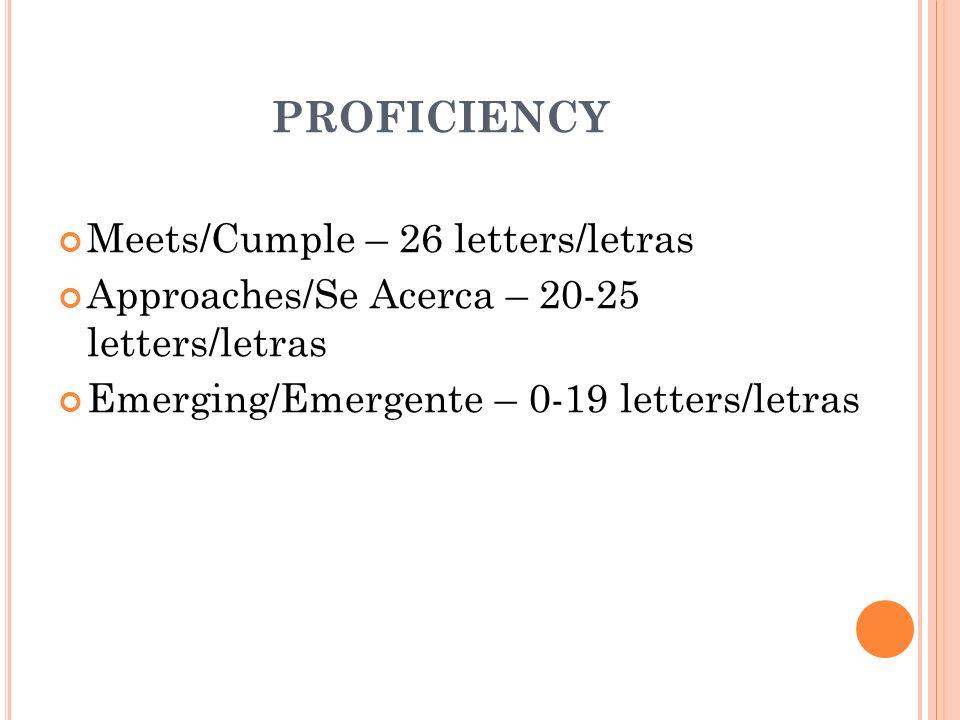 PROFICIENCY Meets/Cumple – 26 letters/letras Approaches/Se Acerca – 20-25 letters/letras Emerging/Emergente – 0-19 letters/letras