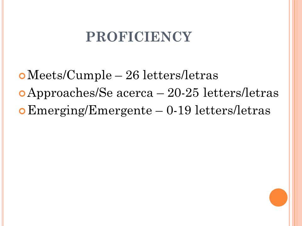 K.CC.7 Compare numbers (less than, greater than, equal) Comparar numeros (menos que, mas que, igual) 2 7