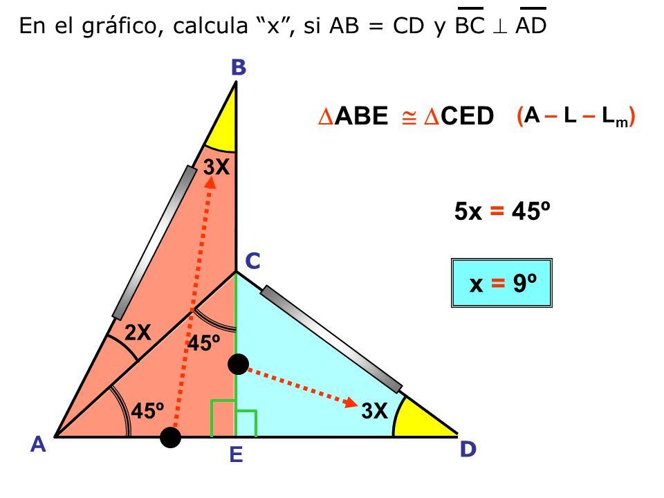 B En el gráfico, calcula x, si AB = CD y BC AD 2X 45º3X A C D E 45º ABE CED (A – L – L m ) 3X 5x = 45º x = 9º