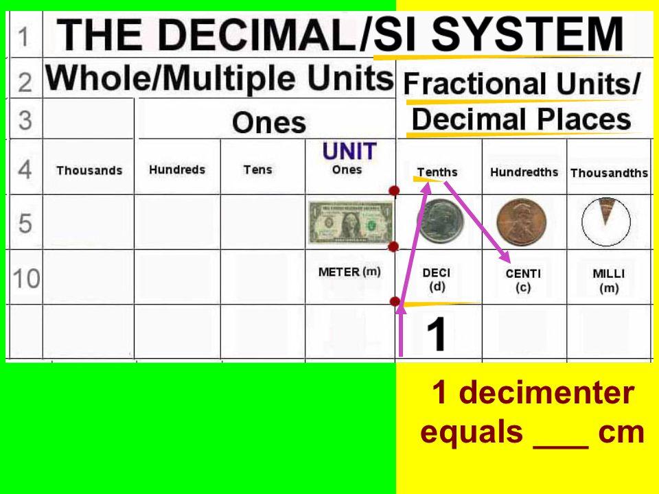 1 decimenter equals ___ cm