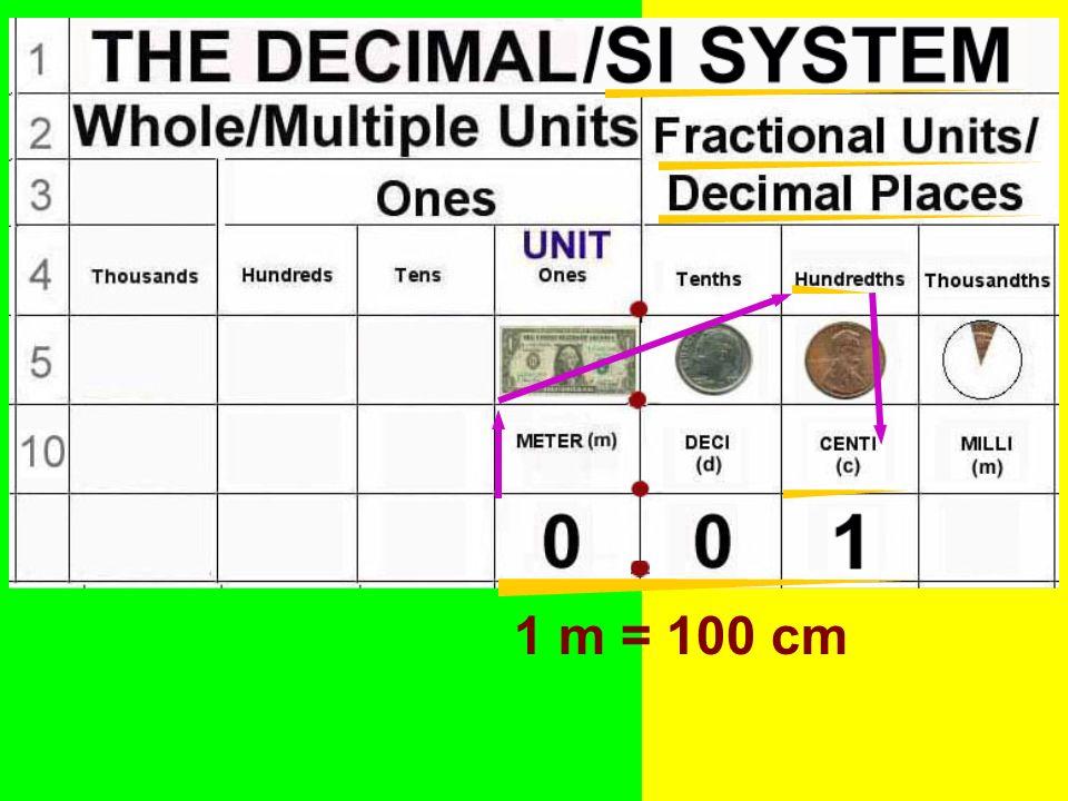 1 m = 100 cm