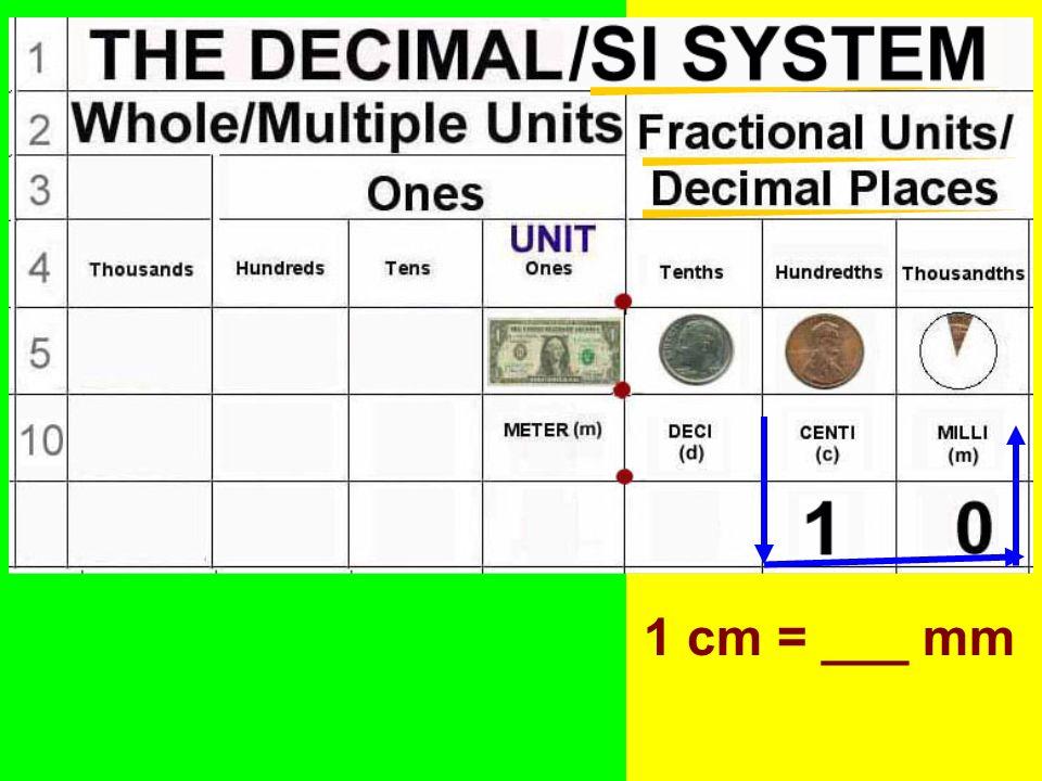 1 cm = ___ mm
