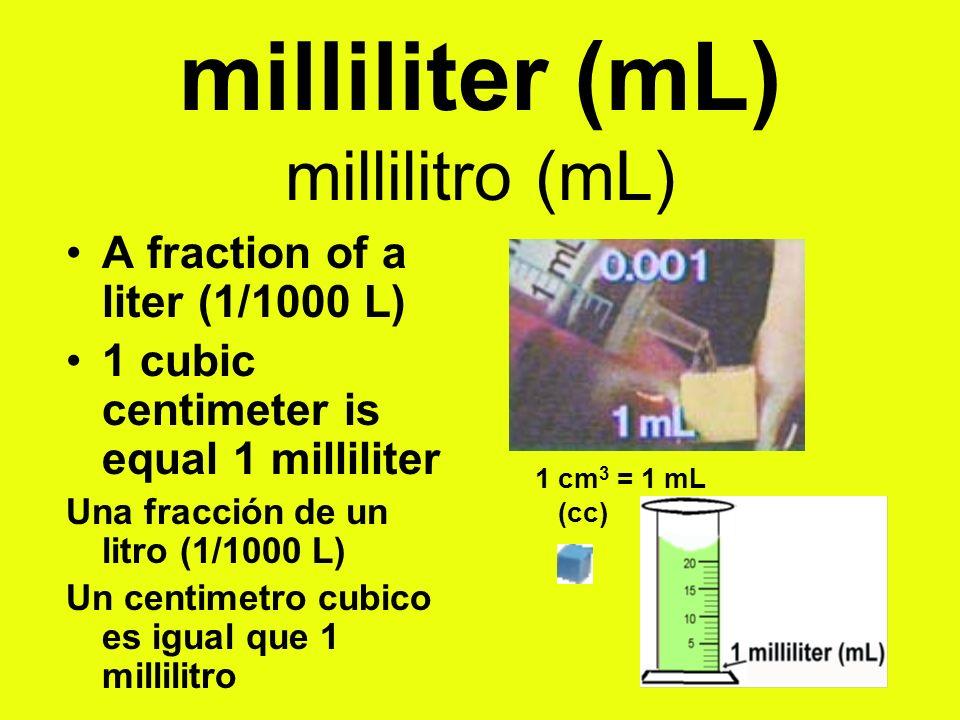 milliliter (mL) millilitro (mL) A fraction of a liter (1/1000 L) 1 cubic centimeter is equal 1 milliliter Una fracción de un litro (1/1000 L) Un centi