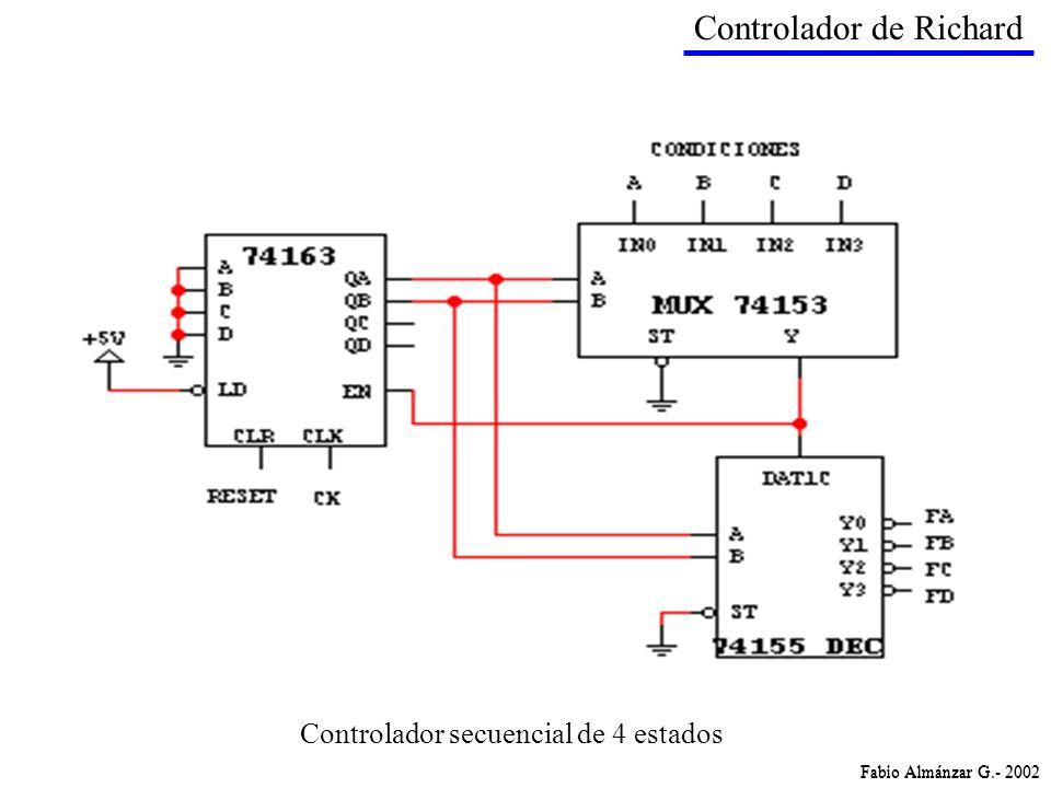 Controlador de Richard Controlador secuencial de 4 estados Fabio Almánzar G.- 2002