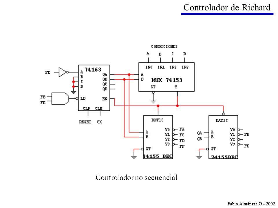 Controlador de Richard Controlador no secuencial Fabio Almánzar G.- 2002