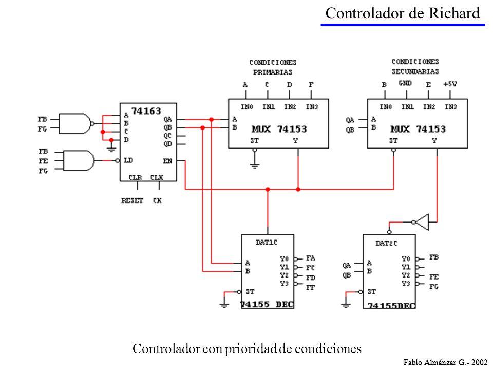 Controlador de Richard Controlador con prioridad de condiciones Fabio Almánzar G.- 2002