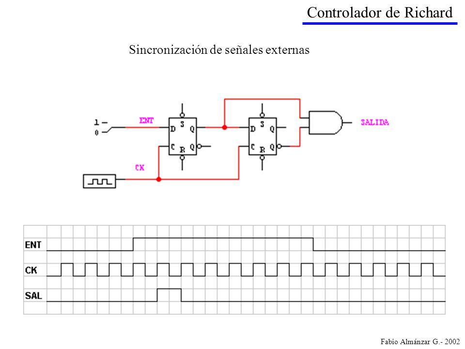 Controlador de Richard Sincronización de señales externas