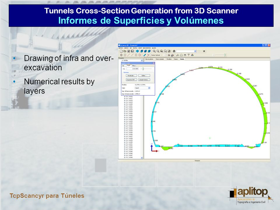 Tunnels Cross-Section Generation from 3D Scanner TcpScancyr para Túneles Alignment deviation from control points Coordinates report Stakeout Other Reports