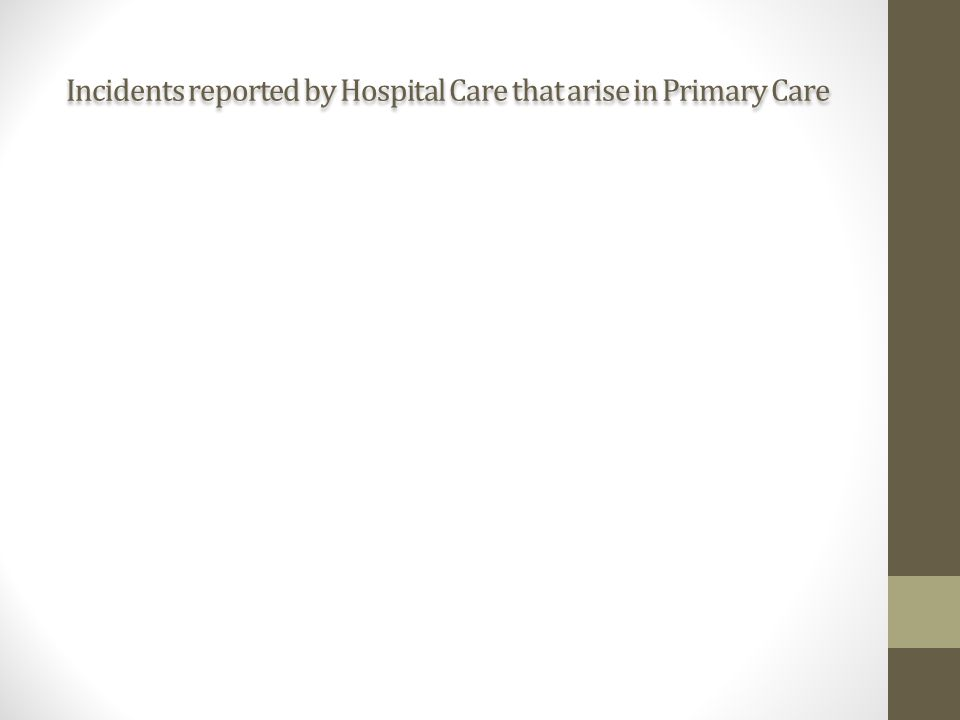 Incidents reported by Hospital Care that arise in Primary Care