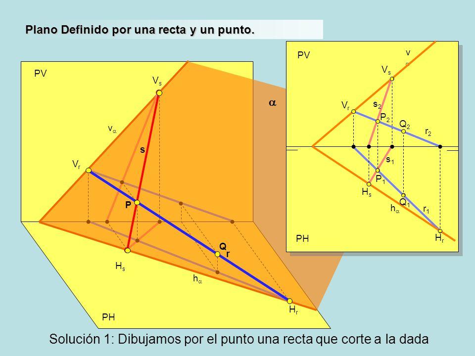 PH PV h v VrVr HrHr Plano Definido por una recta y un punto. HsHs VsVs P PH PV h v r1r1 VrVr HrHr HsHs VsVs s2s2 s1s1 Q1Q1 Q2Q2 r2r2 s r Q P1P1 P2P2 S