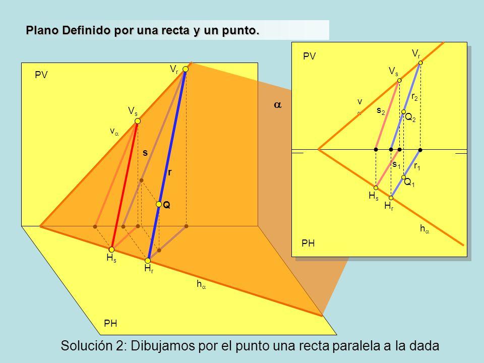 PH PV h v VrVr HrHr Plano Definido por una recta y un punto. HsHs VsVs PH PV h v r1r1 VrVr HrHr HsHs VsVs s2s2 s1s1 Q1Q1 Q2Q2 r2r2 s r Q Solución 2: D