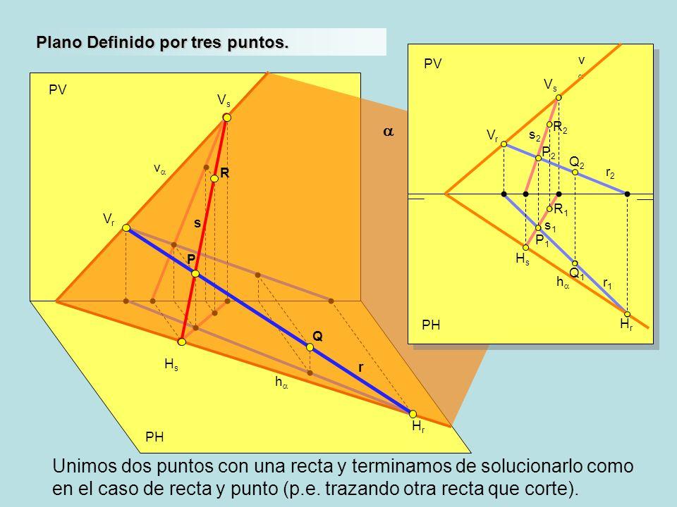 PH PV h v VrVr HrHr Plano Definido por tres puntos. HsHs VsVs P PH PV h v r1r1 VrVr HrHr HsHs VsVs s2s2 s1s1 Q1Q1 Q2Q2 r2r2 s r Q P1P1 P2P2 R R2R2 R1R