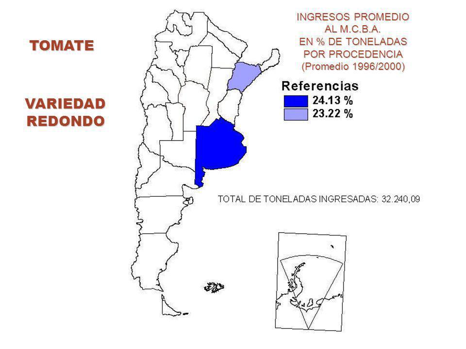 TOMATE INGRESOS PROMEDIO AL M.C.B.A. EN % DE TONELADAS POR PROCEDENCIA (Promedio 1996/2000) VARIEDADREDONDO