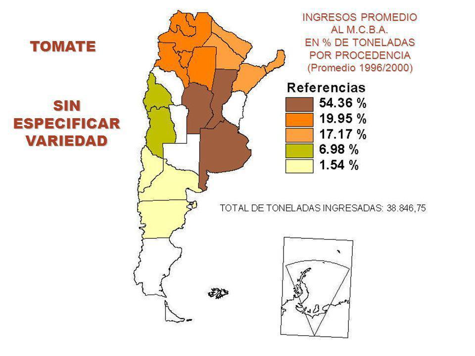 TOMATE INGRESOS PROMEDIO AL M.C.B.A. EN % DE TONELADAS POR PROCEDENCIA (Promedio 1996/2000) SINESPECIFICARVARIEDAD