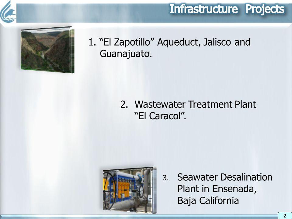 2. Wastewater Treatment Plant El Caracol. 1. El Zapotillo Aqueduct, Jalisco and Guanajuato. 3. Seawater Desalination Plant in Ensenada, Baja Californi