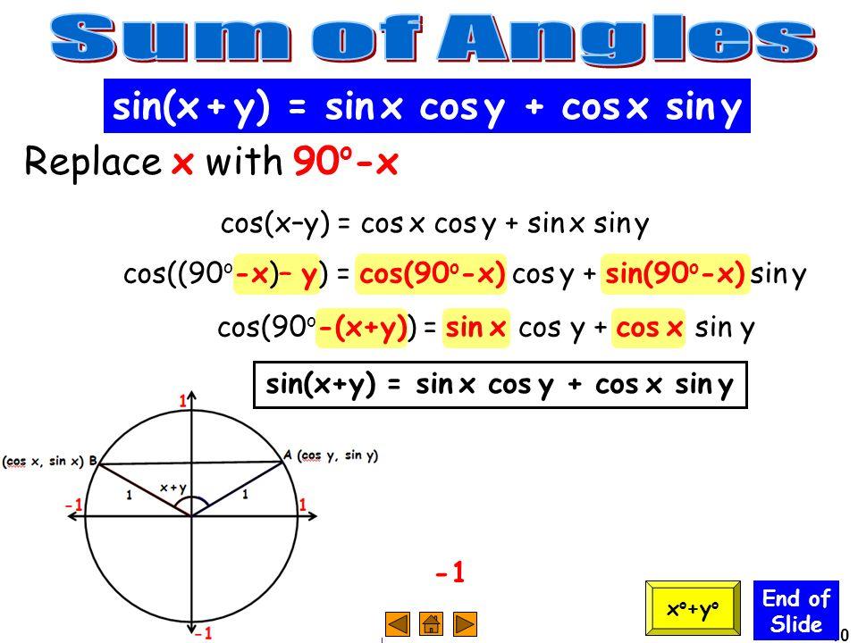 10 End of Slide sin(x + y) = sin x cos y + cos x sin y Replace x with 90 o -x cos(x–y) = cos x cos y + sin x sin y cos((90 o -x)– y) = cos(90 o -x) co