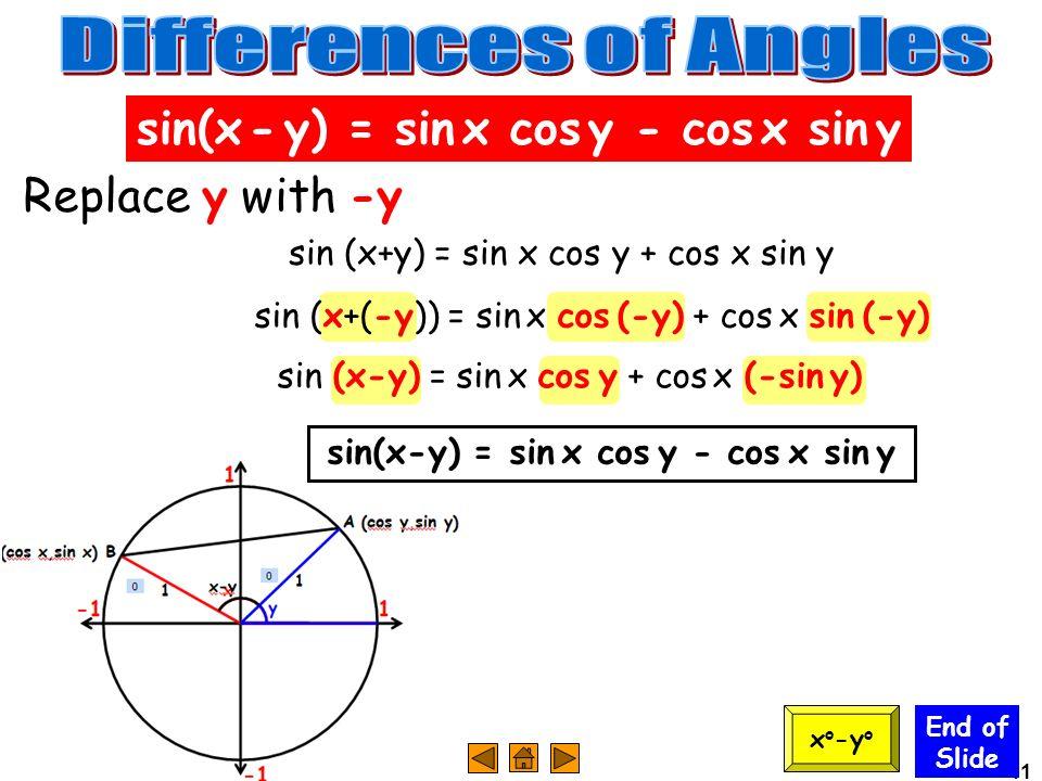 11 End of Slide sin(x - y) = sin x cos y - cos x sin y Replace y with -y sin (x+y) = sin x cos y + cos x sin y sin (x+(-y)) = sin x cos (-y) + cos x s