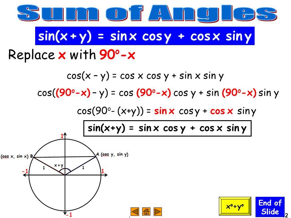 12 End of Slide sin(x + y) = sin x cos y + cos x sin y Replace x with 90 o -x cos(x – y) = cos x cos y + sin x sin y cos((90 o -x) – y) = cos (90 o -x