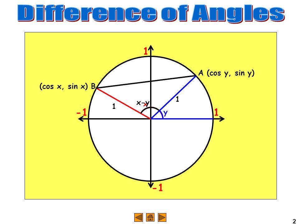 2 1 1 x y x-y (cos x, sin x) B A (cos y, sin y) 1 1