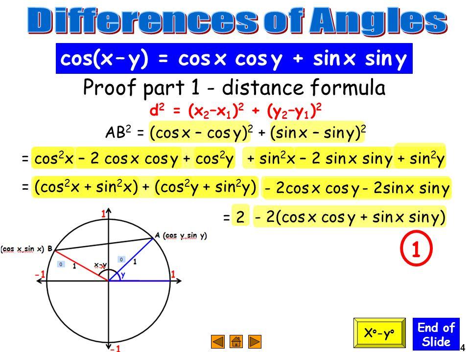 4 AB 2 = (cos x – cos y) 2 + (sin x – sin y) 2 End of Slide cos(x – y) = cos x cos y + sin x sin y Proof part 1 - distance formula d 2 = (x 2 –x 1 ) 2