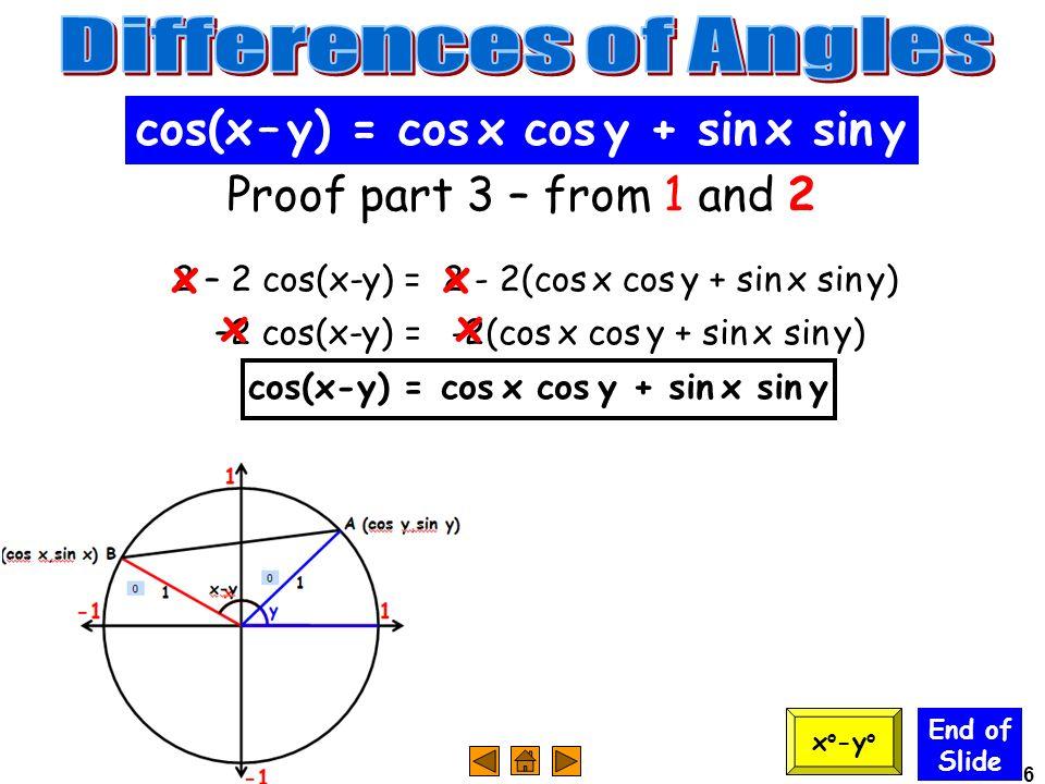 6 End of Slide cos(x – y) = cos x cos y + sin x sin y Proof part 3 – from 1 and 2 2 – 2 cos(x-y) = 2 2 - 2(cos x cos y + sin x sin y) 1 xx x o -y o –2