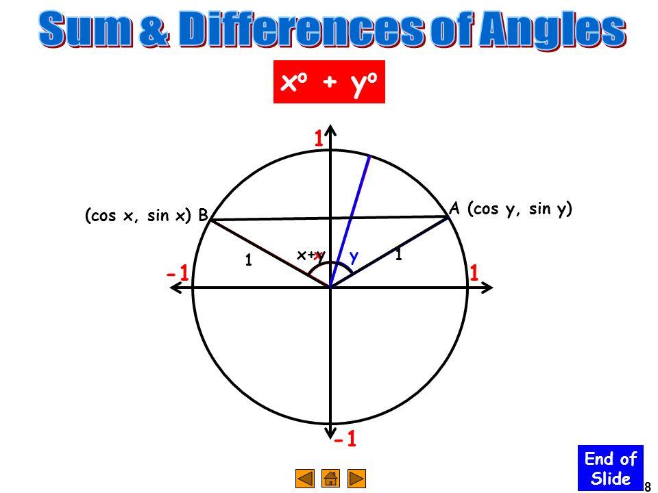 8 End of Slide 1 1 x y x+y (cos x, sin x) B A (cos y, sin y) 1 1 x o + y o