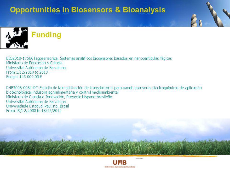 Funding Opportunities in Biosensors & Bioanalysis BIO2010-17566 Fagosensorica. Sistemas analiticos biosensores basados en nanoparticulas fágicas Minis