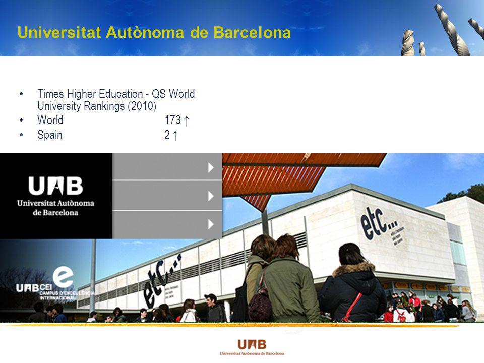 Times Higher Education - QS World University Rankings (2010) World173 Spain2 Universitat Autònoma de Barcelona