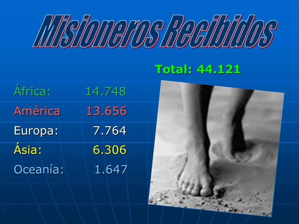 África: 14.748 América 13.656 Europa: 7.764 Ásia: 6.306 Oceanía: 1.647 Total: 44.121