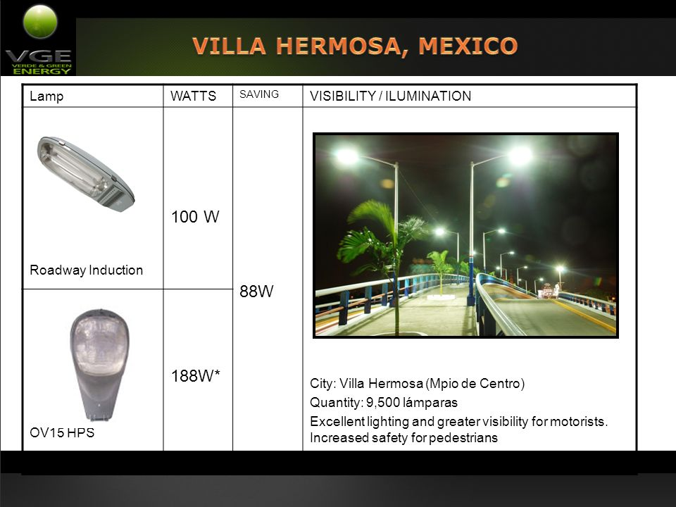 LampWATTS SAVING VISIBILITY / ILUMINATION Roadway Induction 100 W 88W City: Villa Hermosa (Mpio de Centro) Quantity: 9,500 lámparas Excellent lighting