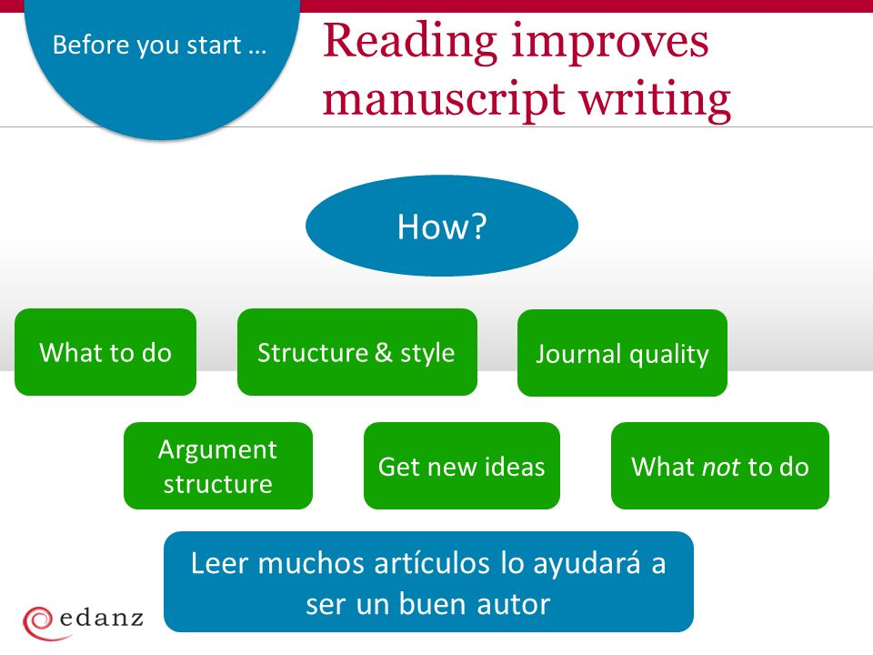 Before you start … Reading improves manuscript writing How.