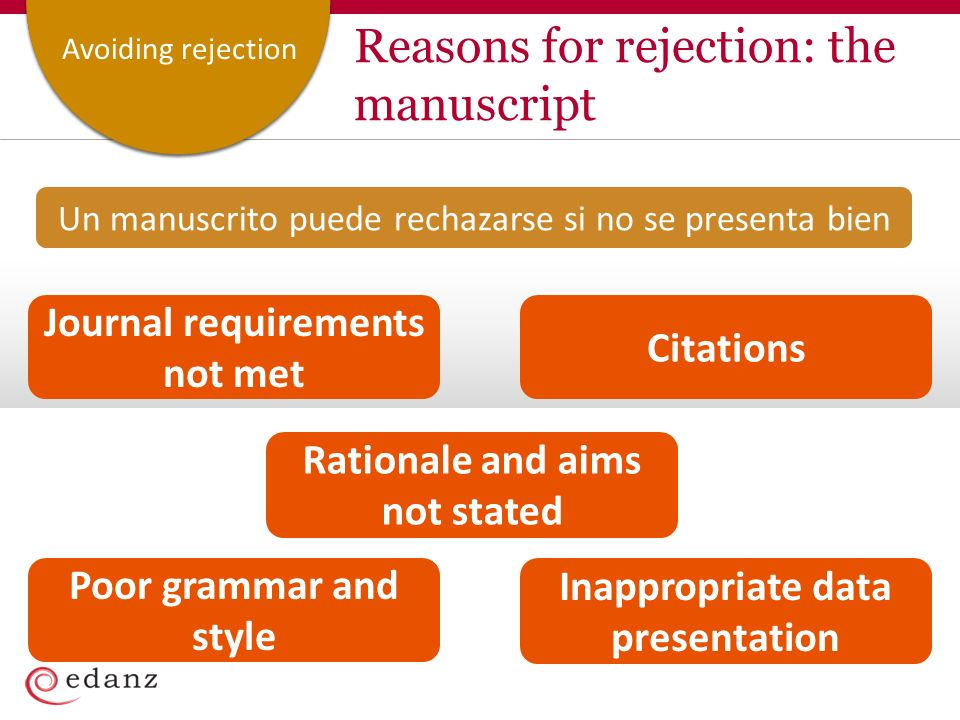 Customer ServiceAvoiding rejection Reasons for rejection: the manuscript Rationale and aims not stated Citations Inappropriate data presentation Poor grammar and style Journal requirements not met Un manuscrito puede rechazarse si no se presenta bien