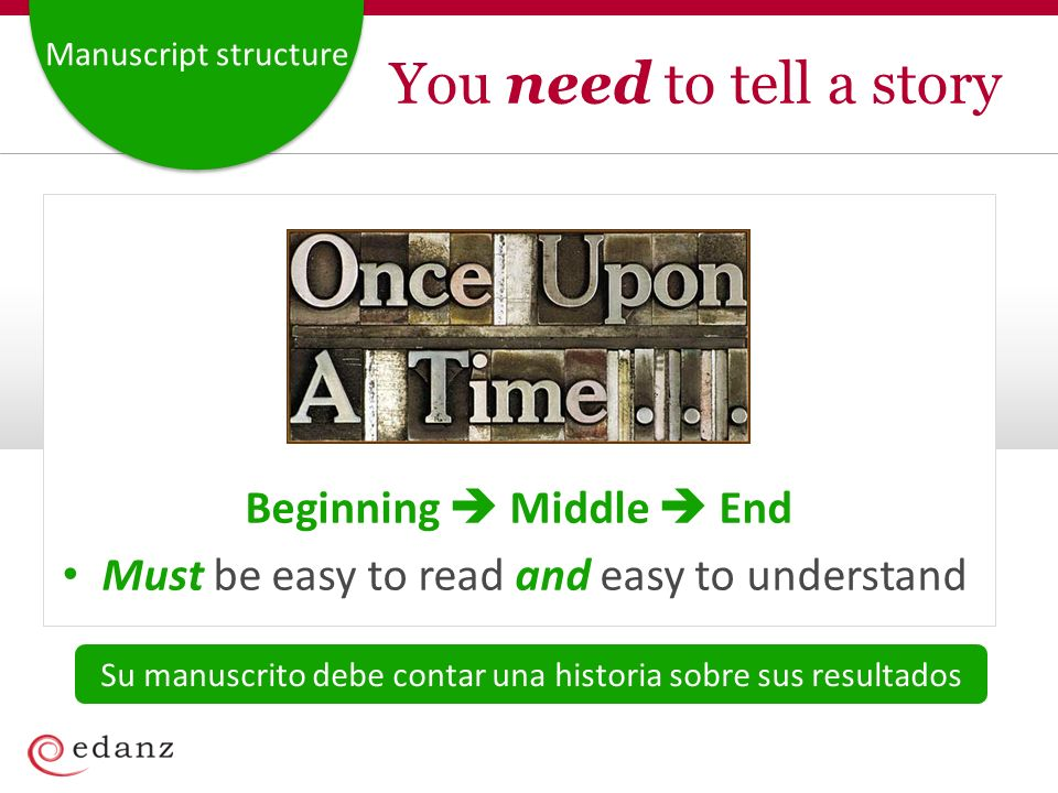 Manuscript structure You need to tell a story Beginning Middle End Must be easy to read and easy to understand Su manuscrito debe contar una historia sobre sus resultados