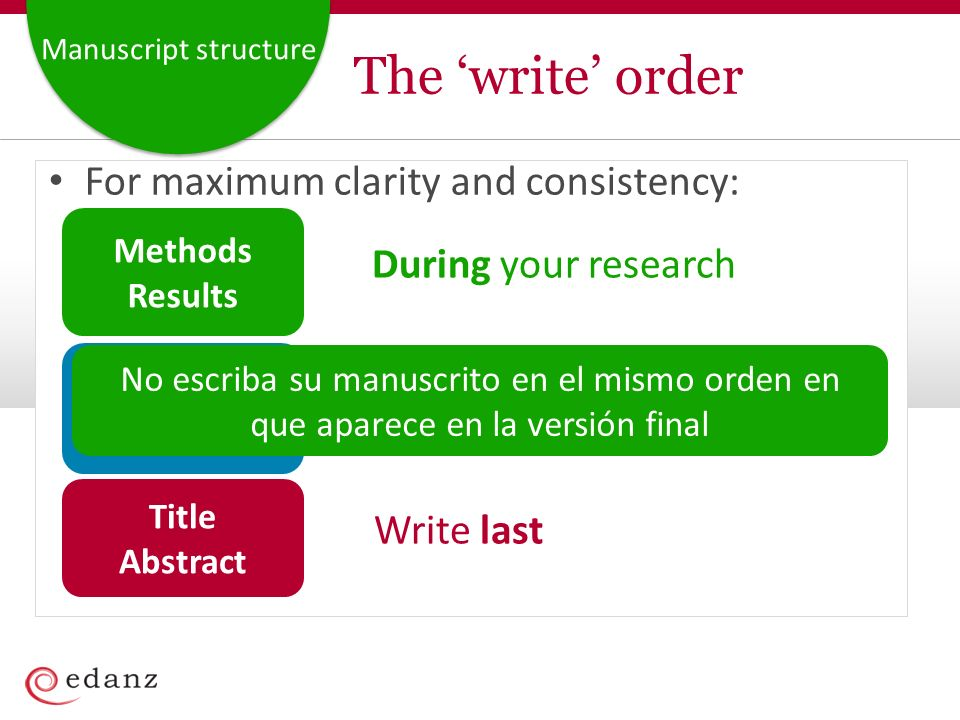 Manuscript structure Title Abstract Introduction Discussion Methods Results The write order For maximum clarity and consistency: After selecting targe