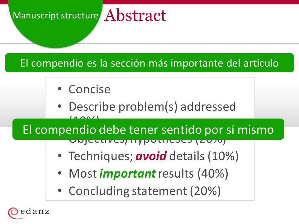 Manuscript structure Abstract Concise Describe problem(s) addressed (10%) Objectives/hypotheses (20%) Techniques; avoid details (10%) Most important results (40%) Concluding statement (20%) El compendio es la sección más importante del artículo El compendio debe tener sentido por sí mismo