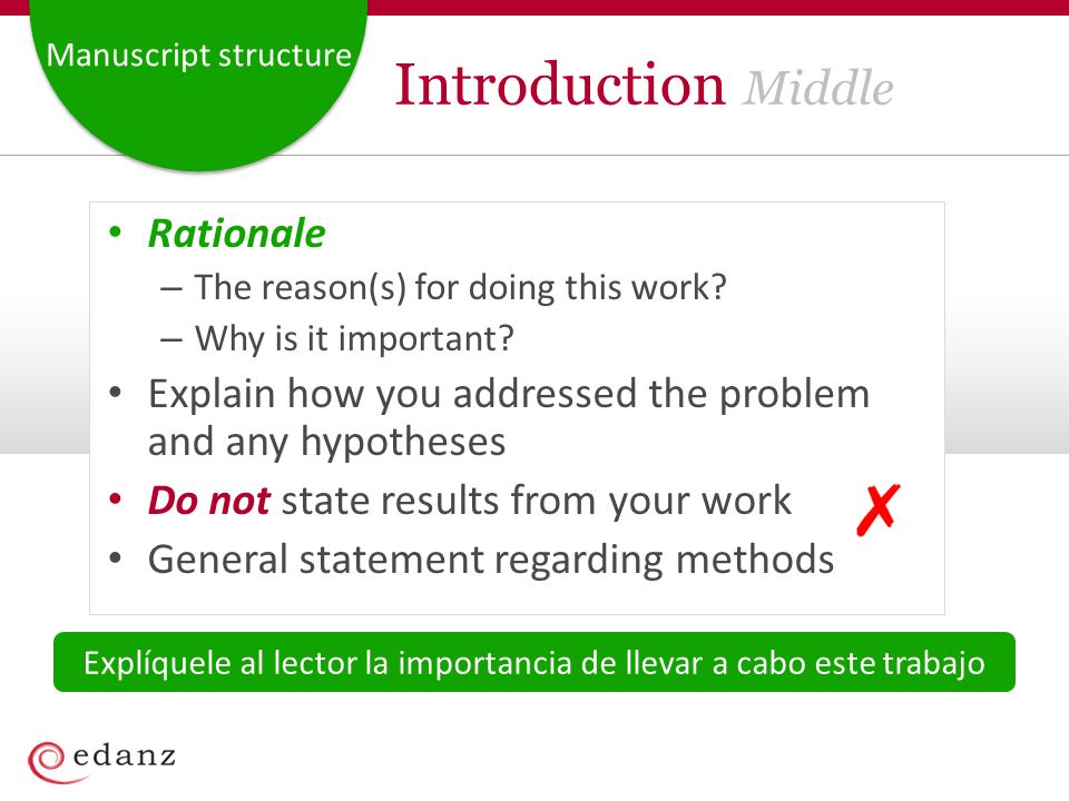 Manuscript structure Introduction Middle Rationale – The reason(s) for doing this work.