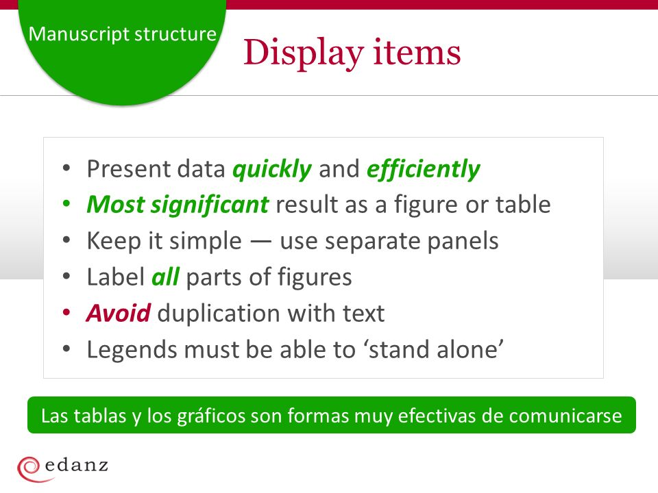 Manuscript structure Display items Present data quickly and efficiently Most significant result as a figure or table Keep it simple use separate panels Label all parts of figures Avoid duplication with text Legends must be able to stand alone Las tablas y los gráficos son formas muy efectivas de comunicarse