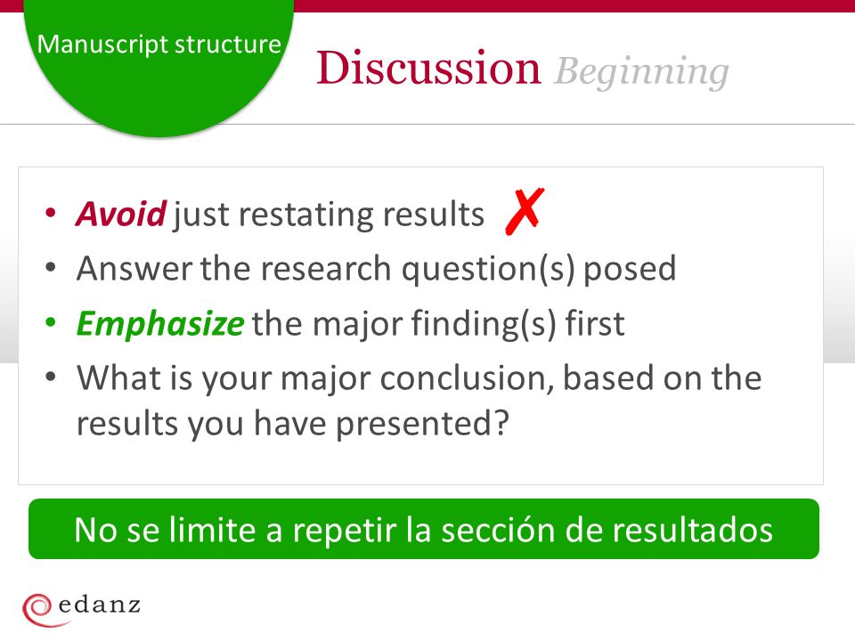 Manuscript structure Discussion Beginning Avoid just restating results Answer the research question(s) posed Emphasize the major finding(s) first What is your major conclusion, based on the results you have presented.