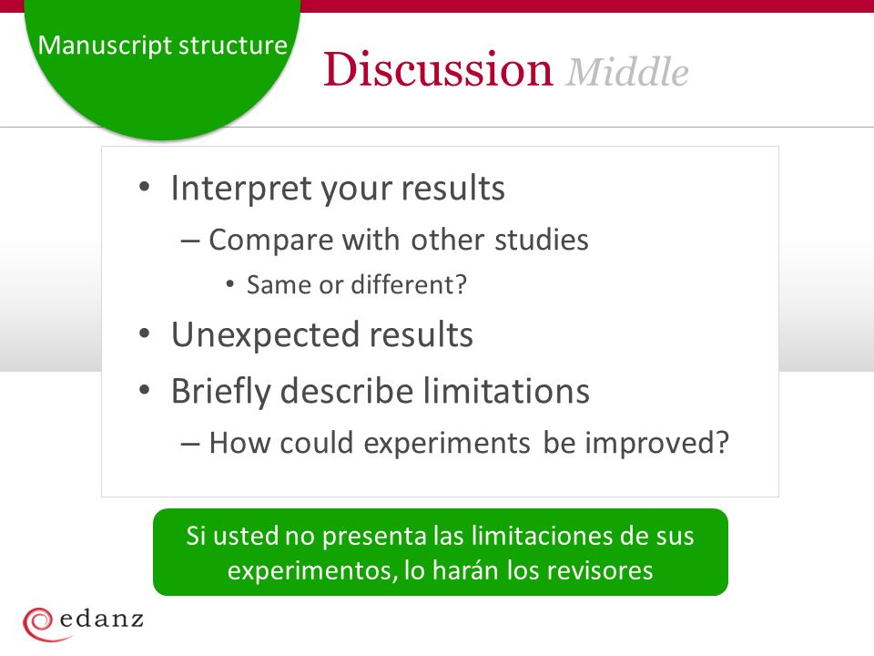 Manuscript structure Discussion Middle Interpret your results – Compare with other studies Same or different.
